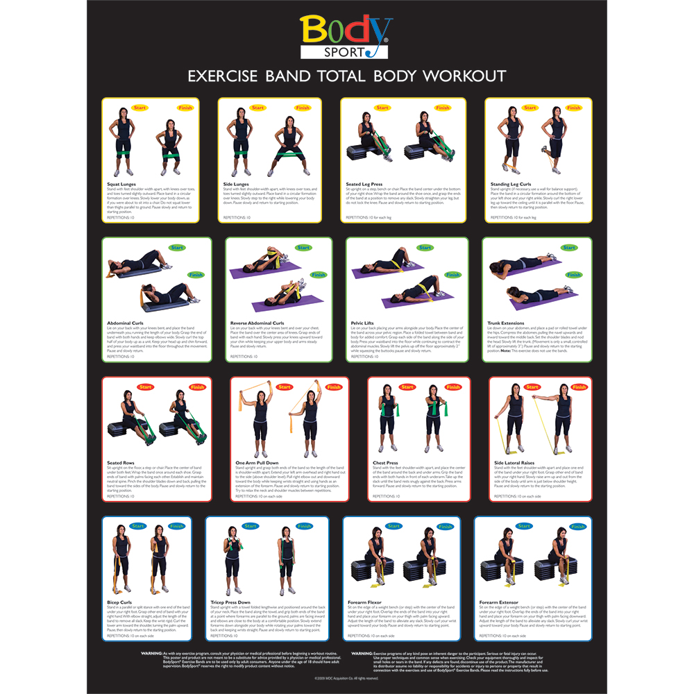 BodySport Resistance Tube and Band Exercise Chart - Click to Shop